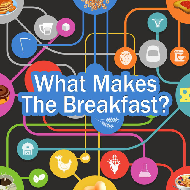 What Makes the Breakfast? by Mike Phirman