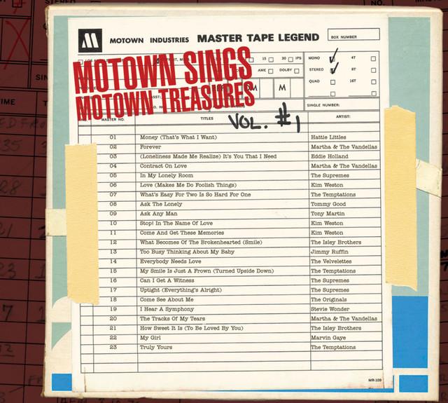 Various Artists Motown Sings Motown Treasures album cover