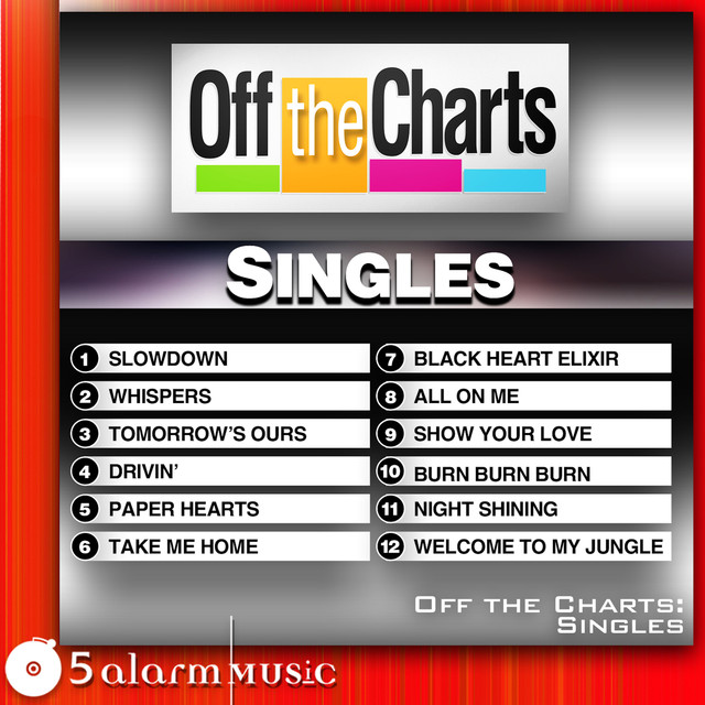 welcome black singles The very latest chart stats about welcome to the black parade - peak chart position, weeks on chart, week-by-week chart run, catalogue number.
