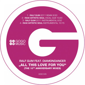 All This Love for You - The 10th Anniversary Mixes Albümü