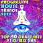 Squish - Progressive House Trance 2020 DJ Mixed by Fish N Zone