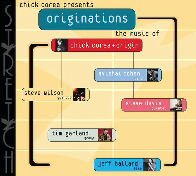 Origin: Live At The Blue Note