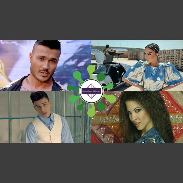 Coronavirus playlist   Коронавирус плейлист - ПЕСНИ за слушане по време на карантина   Pop-Folk 2020